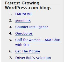 fastestgrowingblogs.jpg